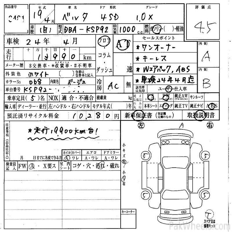 Toyota Belta Owners & Fan Club - 326112