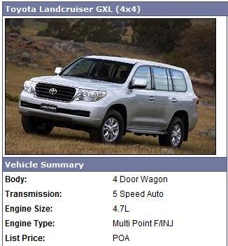 Toyota Land cruiser 200 series Buyers guide/info - 38488