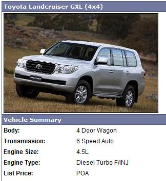 Toyota Land cruiser 200 series Buyers guide/info - 38491