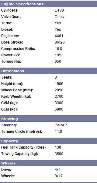 Toyota Land cruiser 200 series Buyers guide/info - 38492