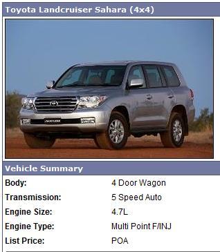Toyota Land cruiser 200 series Buyers guide/info - 38495