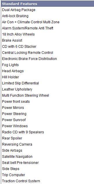 Toyota Land cruiser 200 series Buyers guide/info - 38497