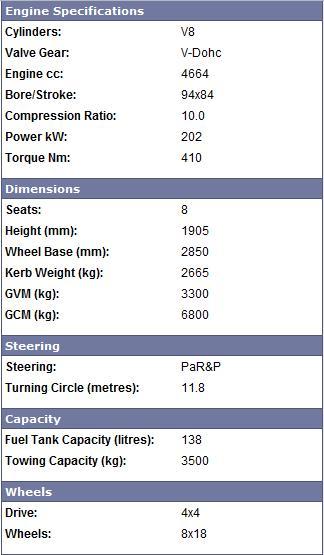 Toyota Land cruiser 200 series Buyers guide/info - 38501