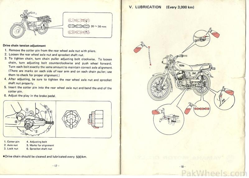 Yamaha RX115 Owners & Fan Club - 330761