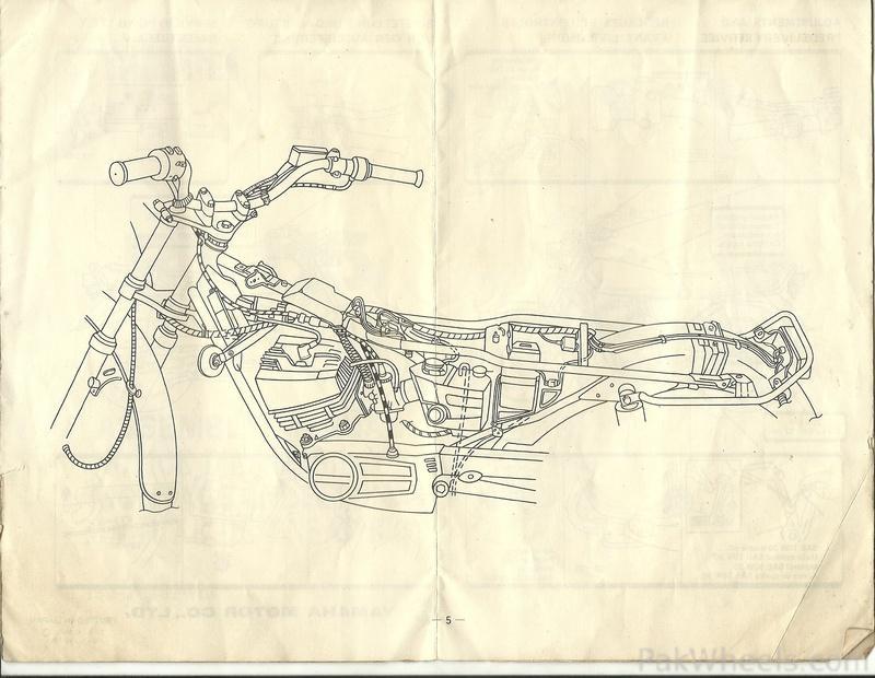 Yamaha RX115 Owners & Fan Club - 331084