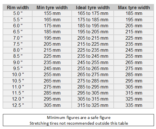 Tractor tire conversion chart.