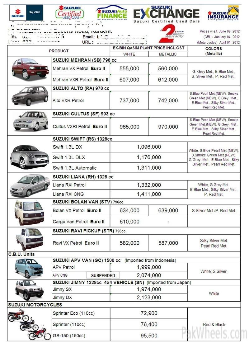 Pak Suzuki Motors Price List – Motorcycle Image Ideas