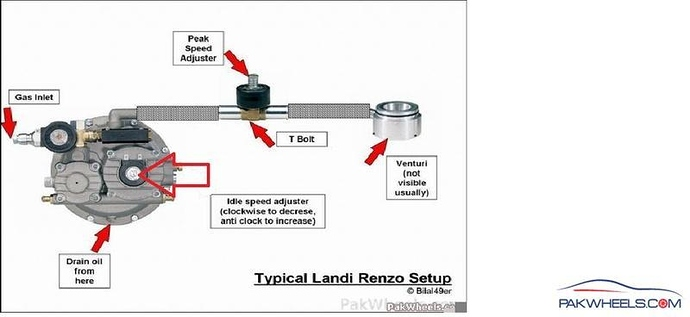 cng tuning how to do it mechanical electrical pakwheels forums landi renzo cng kit wiring diagram at Landi Renzo Cng Kit Wiring Diagram