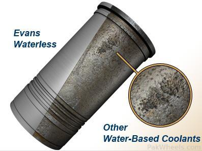 EVANS Waterless Coolants in Pakistan - Car Parts ...