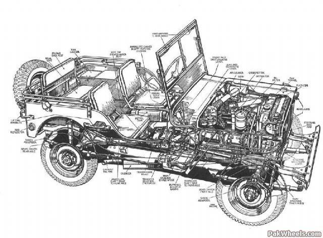 voyager u00e2 u20ac u2122s new jeep projects  u00e2 u20ac u201c help required