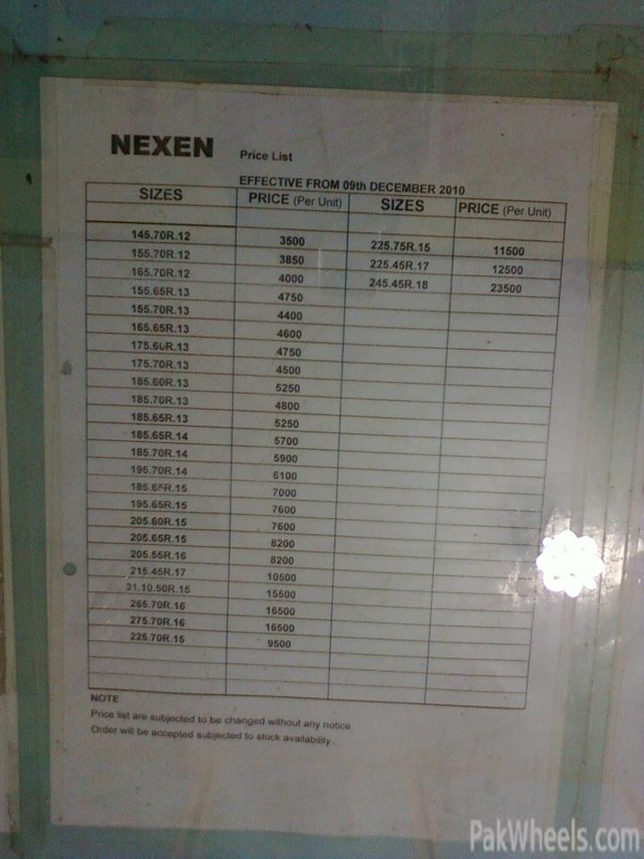 Beaches] Bridgestone tyre price list in pakistan
