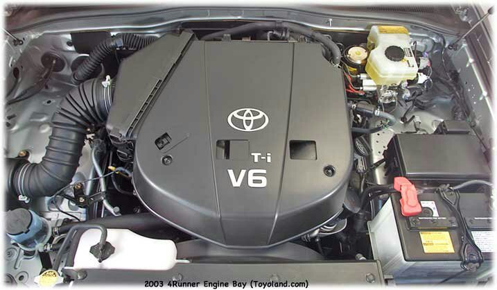 Toyota V8 Engines Conversion General 4x4 Discussion Pakwheels Forums