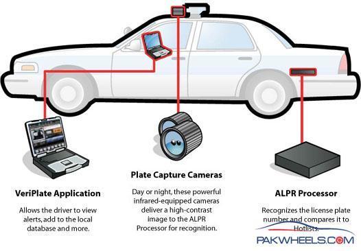 Quot Alpr Quot Automatic License Plate Recognition News