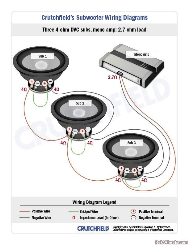 3 Ohm Subwoofer Wiring Diagram from fcache1.pakwheels.com