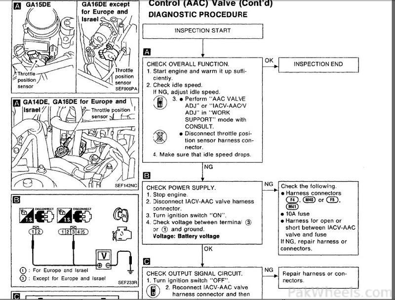 b05b28b9987254f2728e2d520f7d4530c2df25a6 b14 wire harness ford wiring harness \u2022 wiring diagram database  at gsmportal.co