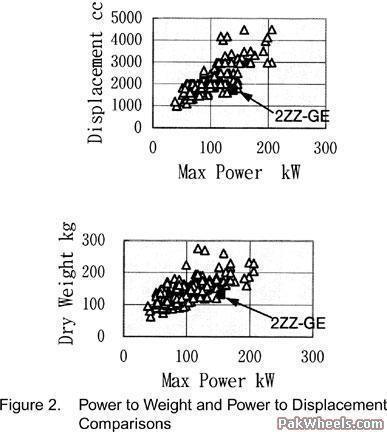 2007 honda civic hybrid wiring diagram with High Performance Honda Engines on Honda Accord Starter Solenoid Location besides High Performance Honda Engines furthermore Wiring Diagram For 2003 Chevy Silverado Radio in addition Honda Crv 2005 Fuse Box Diagram also Honda Accord 1998 Honda Accord No Fuel.