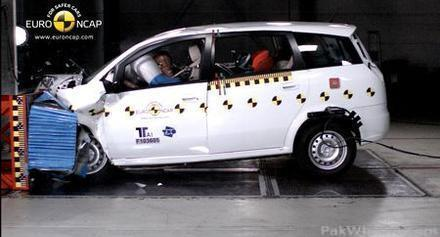 Euro Ncap Has Announced The Best And Worst Performing Cars In A Year Of Stringent Crash Testing Chinese Built Landwind Cv9 Was Named As Least Safe