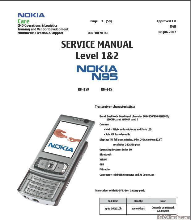Nokia N95 8gb Manual Pdf