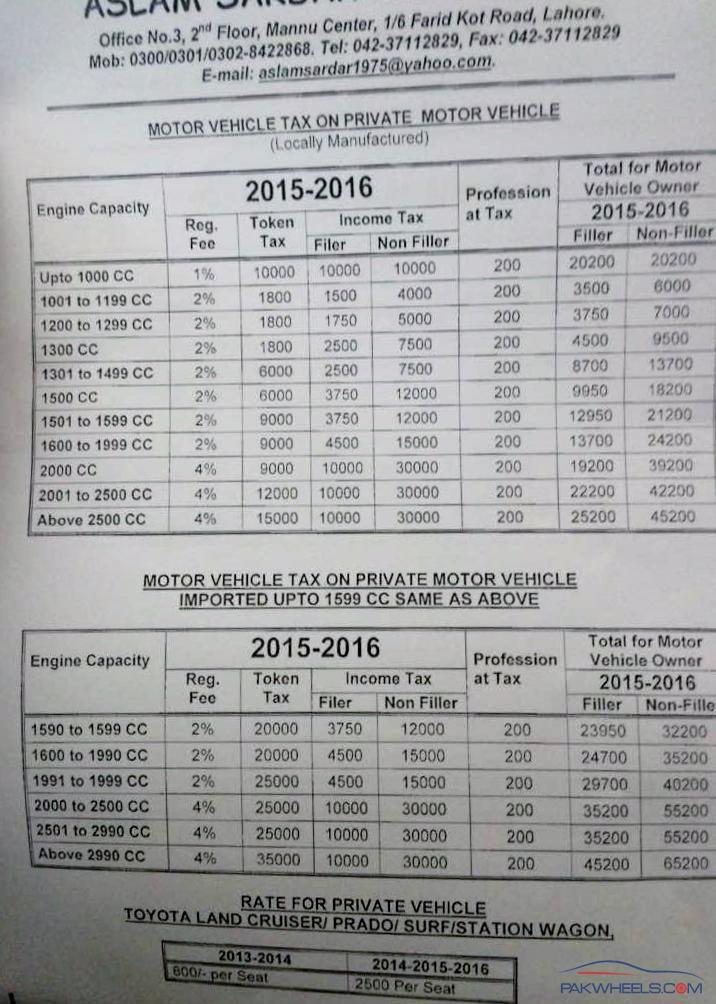 Tax Token Of Car Blog Otomotif Keren