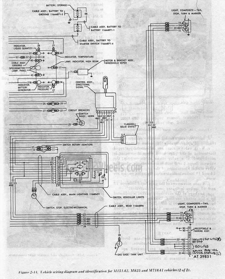 00a65709e69811fc183d3724383ea7da7ffb501c m151 mutt commando jeep club general 4x4 discussion m151 wiring diagram at panicattacktreatment.co