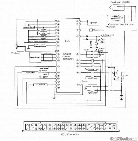 wiring diagram daihatsu applause daihatsu ej de wiring diagram