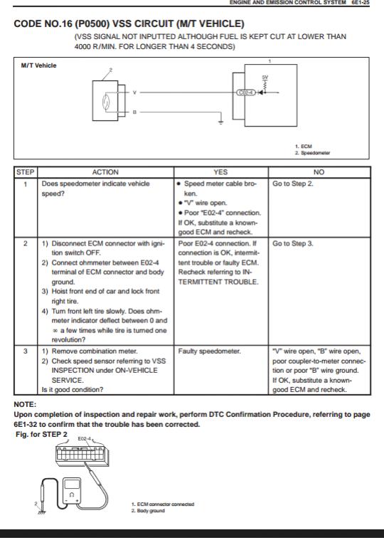 Cultus Speed Sensor Error (2009 VXRi) [SOLVED] - Cultus