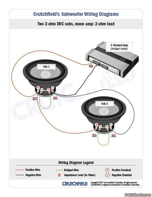 0bb29397d082f3e8c1559e85afef00585addf57f subwoofer wiring diagrams big 3 upgrade in car entertainment Big 3 Wiring Upgrade at creativeand.co