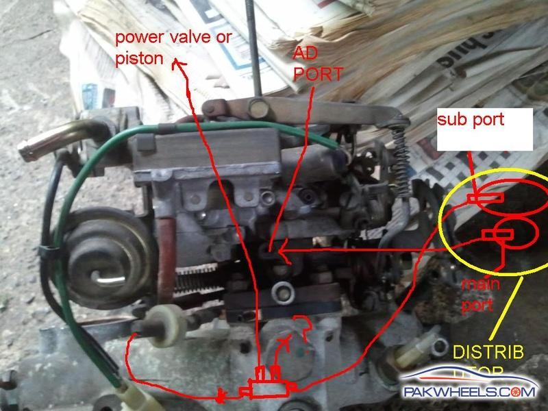 That Picture Mostly Explains The Main Vacuum Lines The Vacuu Diagram