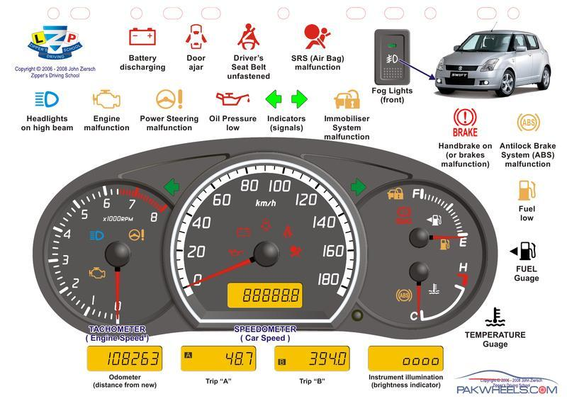 Labeled Car Dashboard Circuit Diagram Maker