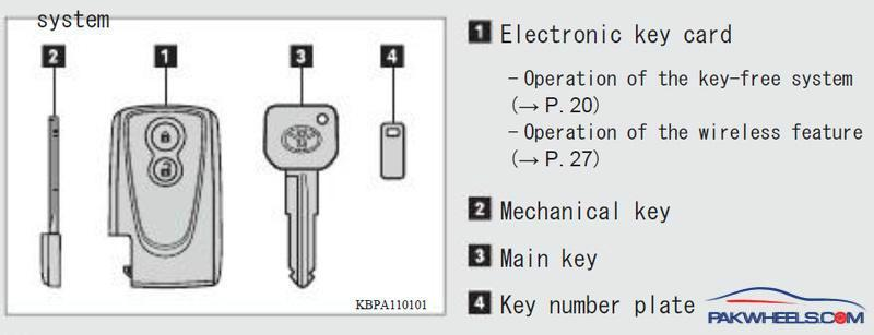 spare fob transponder key smart key needed for my keyless entry rh pakwheels com Fuse Box Diagram Power Window Diagram