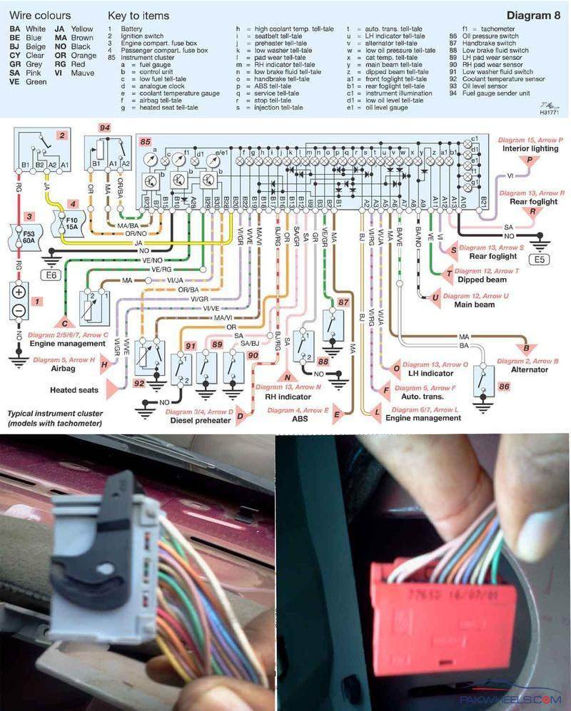 Dashboard Wiring Help  Renault Scenic   5a Fe Engine Swap - Mechanical  Electrical