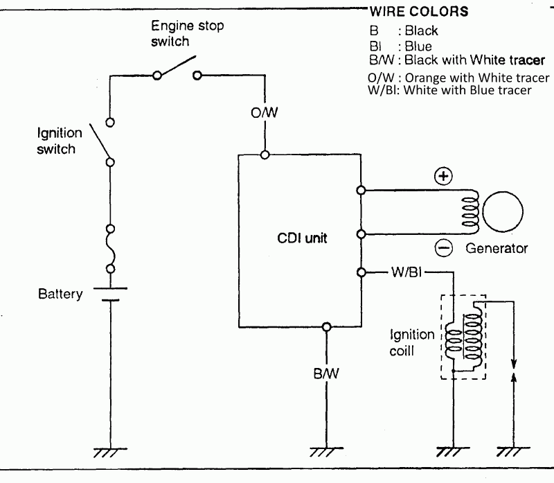 Suzuki Gs 150 Wiring Diagram from fcache1.pakwheels.com