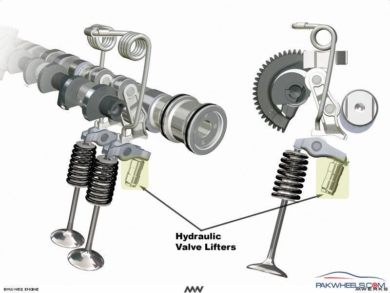 Difference B W Hydraulic Tappets And Normal Tappets