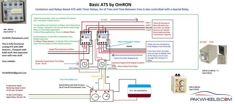 wiring diagram panel ats amf wiring diagram ats control panel wiring diagram genset controller