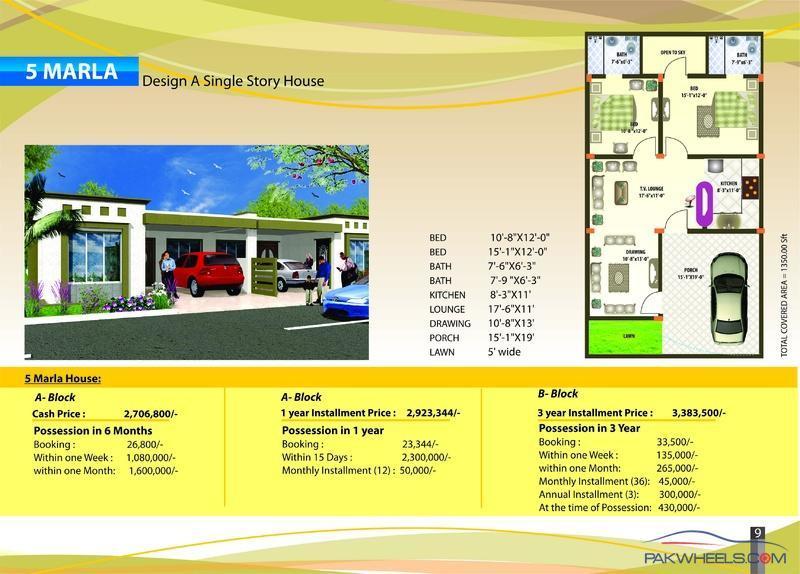 Floor Plans/Suggestions needed - General Lounge - PakWheels Forums