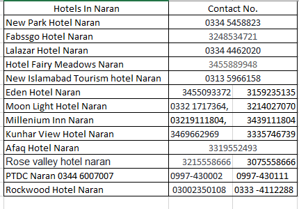 Planning A Trip To Naran Kaghan In Eid Need Advise Ask Travel