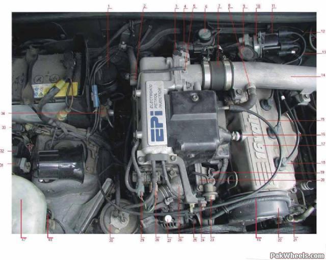 Suzuki G13B Info ! ** INFO NEEDED ** - Mechanical/Electrical