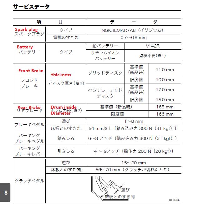 Suzuki Dfa Owners Manual