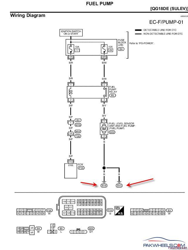 Engine Swap In Nissan Sunny B NissanDatsun PakWheels - Wiring diagram nissan b13