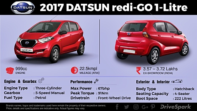 Top 10 Cars Under Rs 5 Lakh In The Indian Car Market 2017