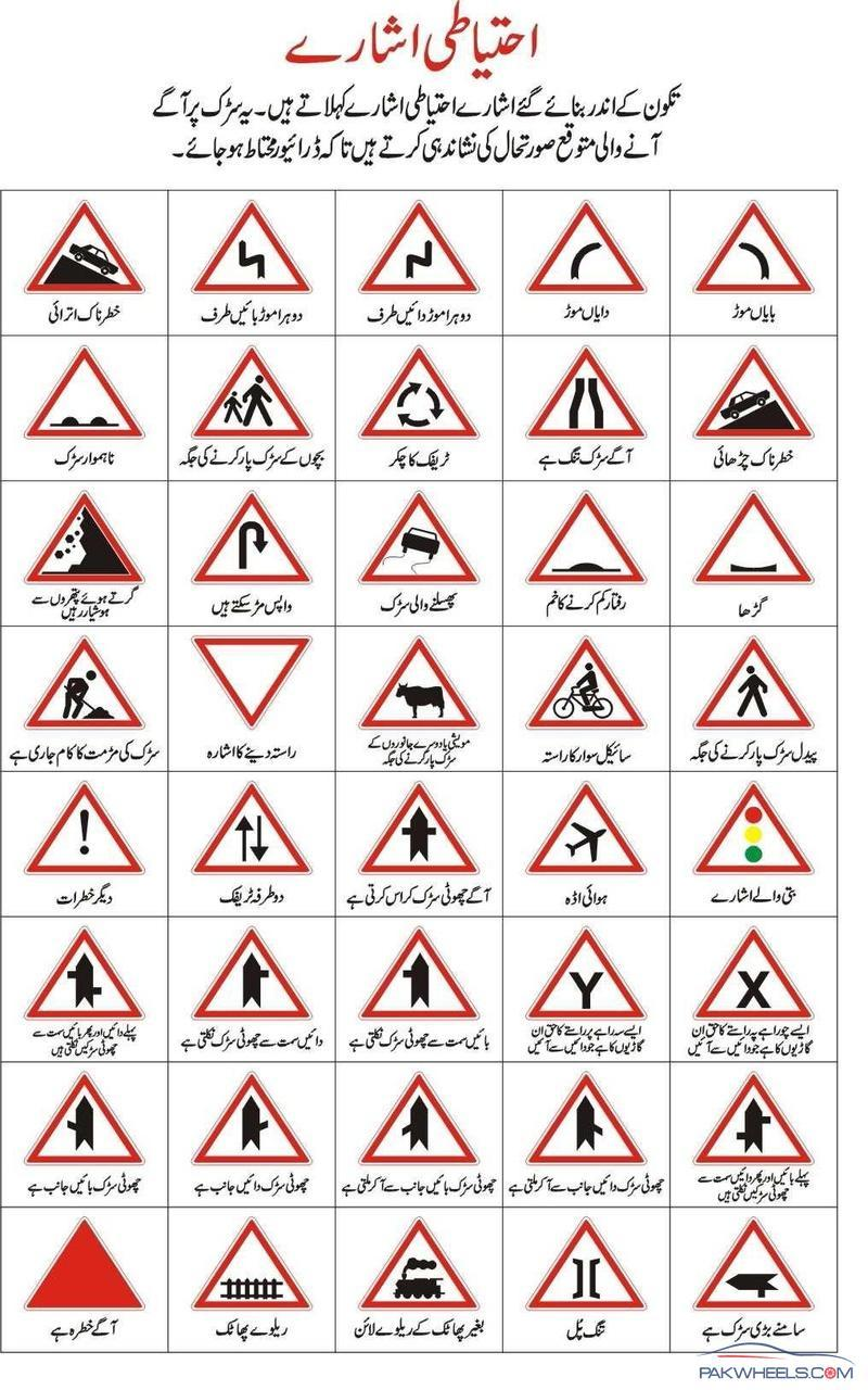 Need Road Signs And Meanings - Site Feedback & Suggestions