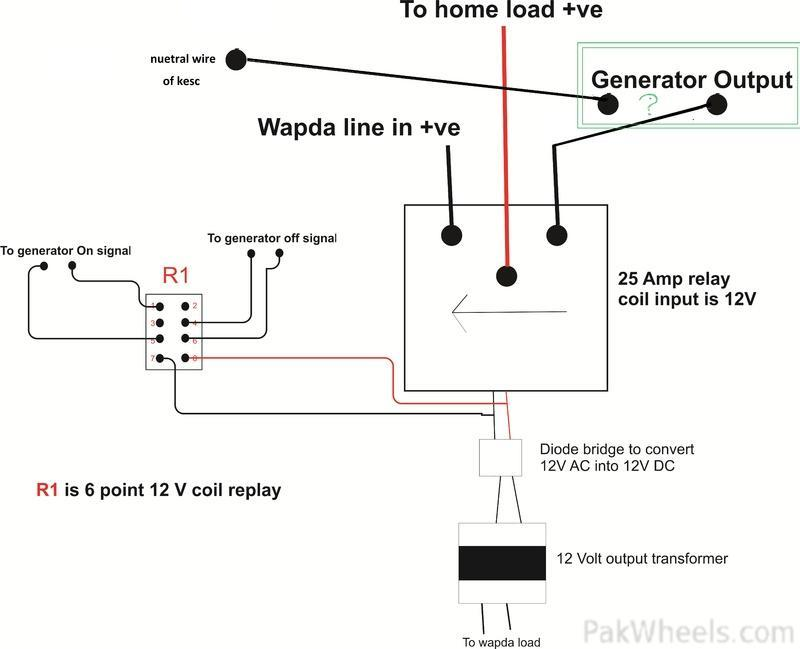 Generator Engine Overhauling Ats Mechanicalelectrical Pakwheels Forums: Lpg Changeover Switch Wiring Diagram At Submiturlfor.com