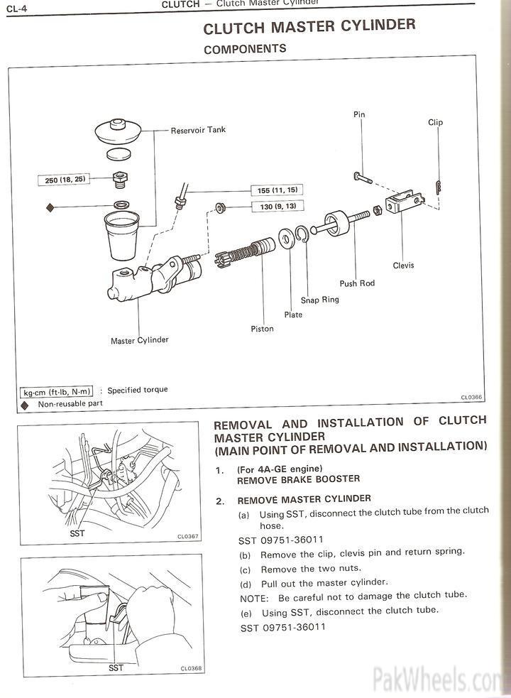 toyota corolla repair manual for ee90 ae92 from 1987 91 corolla rh pakwheels com 1988 Toyota Corolla SR5 toyota corolla e90 service manual pdf