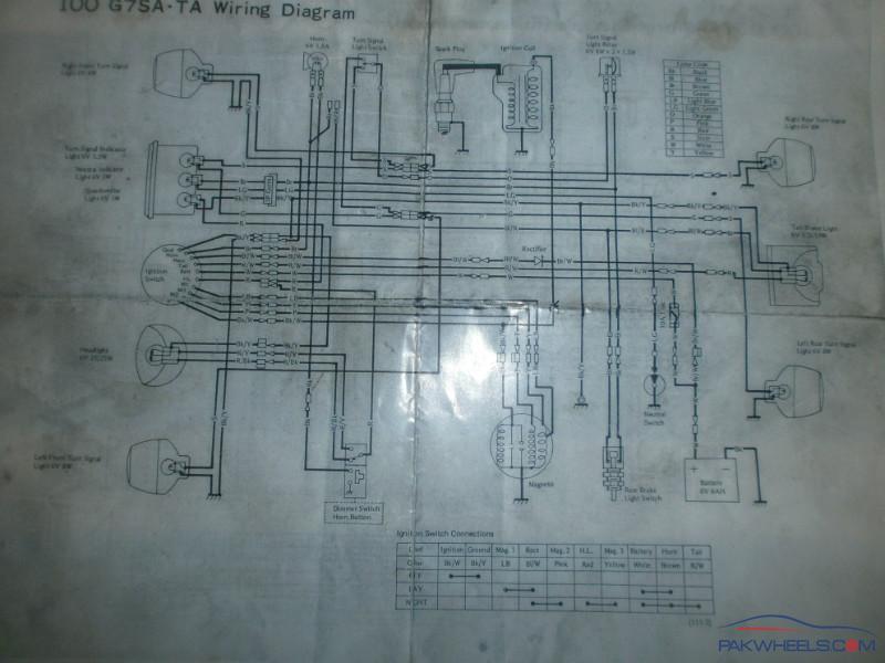 kawasaki gto 125 time to time small repairs cleaning d i y rh pakwheels com ZX300 Kawasaki Ninga Kawasaki 125 2 Stroke