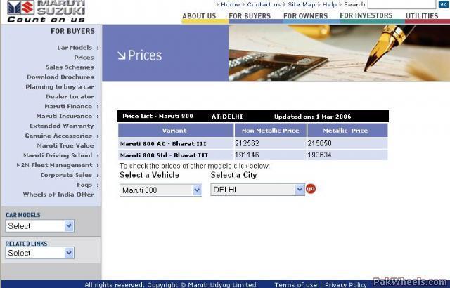 Suzuki car prices in india - Car Parts - PakWheels Forums