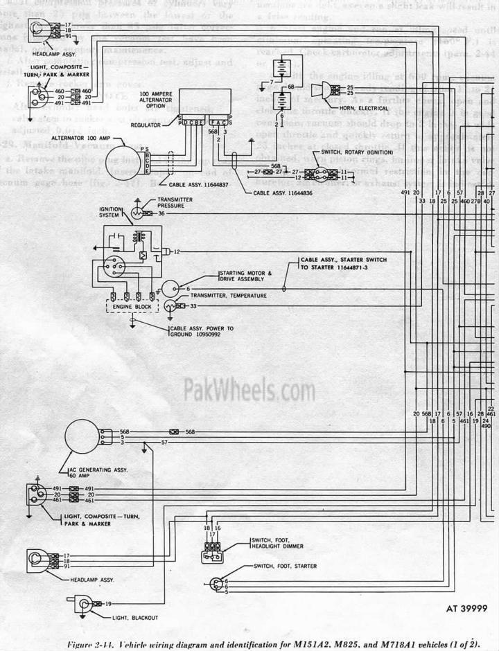 690e818d9c6de94c59ca4a6201908fc4167b1bbf m151 mutt commando jeep club general 4x4 discussion m151 wiring diagram at panicattacktreatment.co