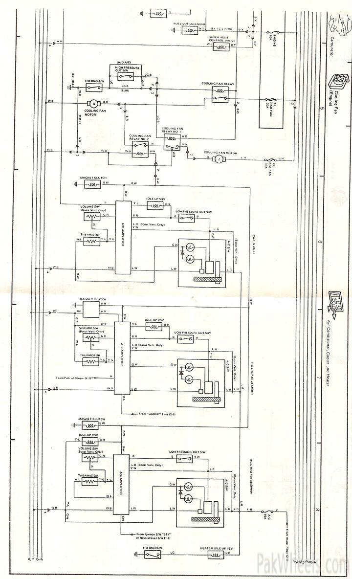 DIAGRAM] 1988 Ae92 Toyota Corolla Wiring Diagram FULL Version HD Quality Wiring  Diagram - LOTT-DIAGRAM.RADD.FRDiagram Database - Radd