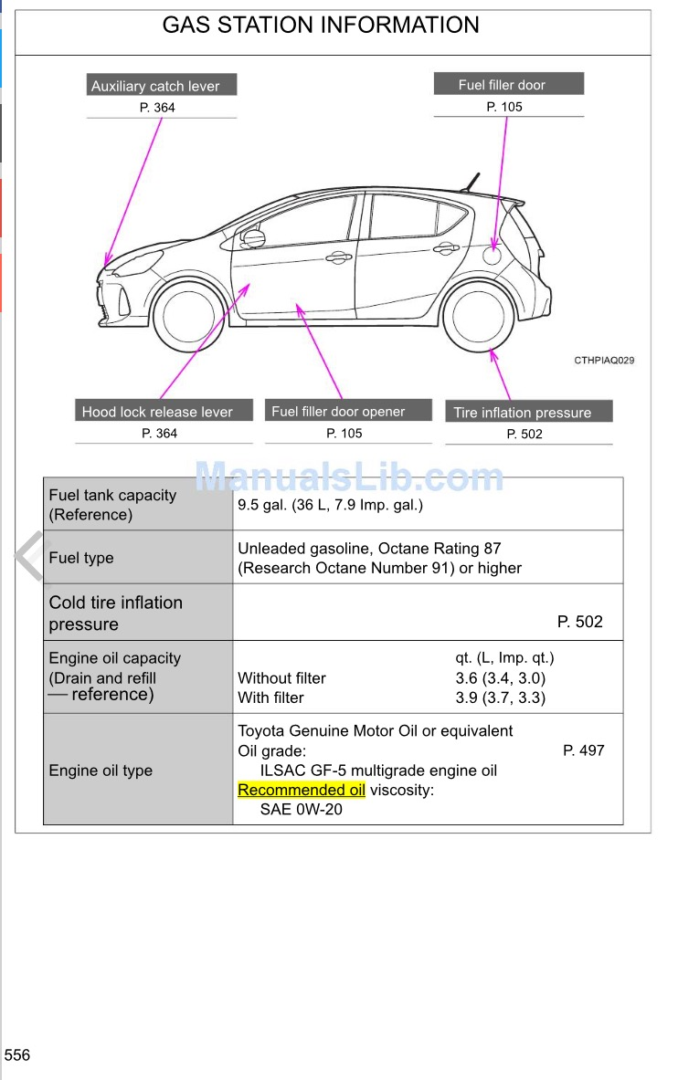 WRG-4948] Toyota Engine Oil Diagram