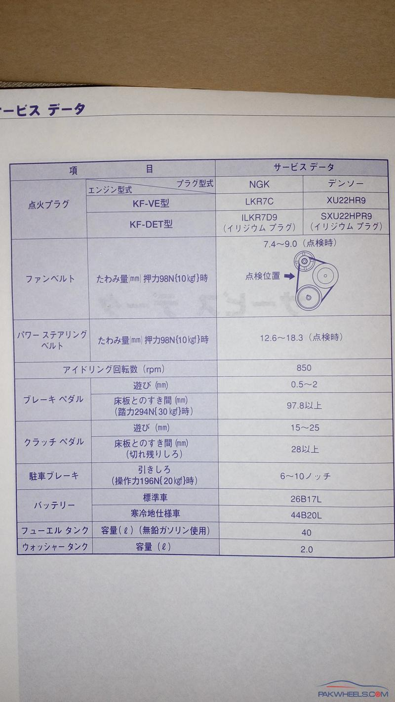 I am also uploading the important page from the owners manual. It is in  Japanese of course but you can find out the numbers (engine oil  amount/transmission ...