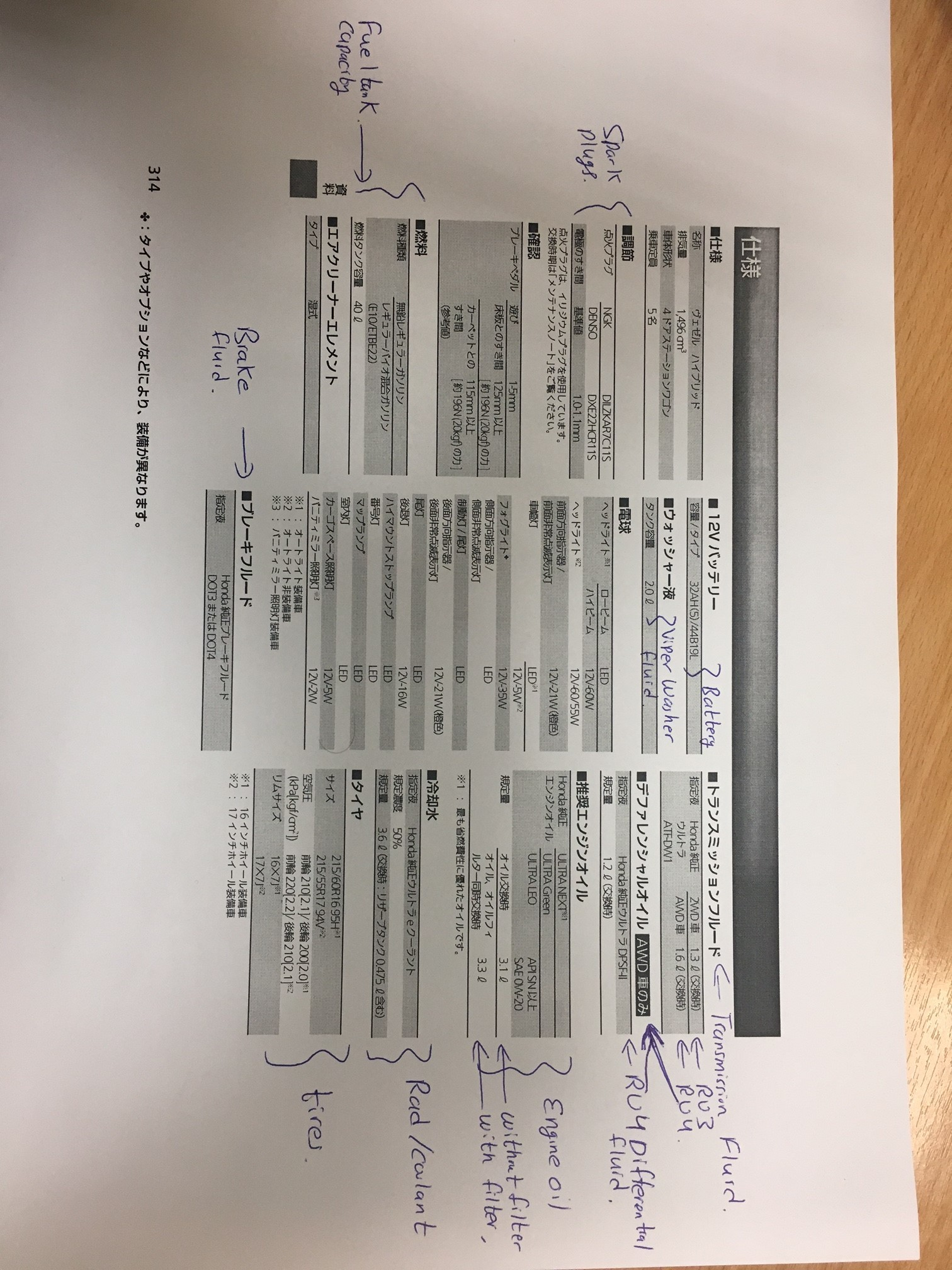 honda vezel owners manual pdf download autos post